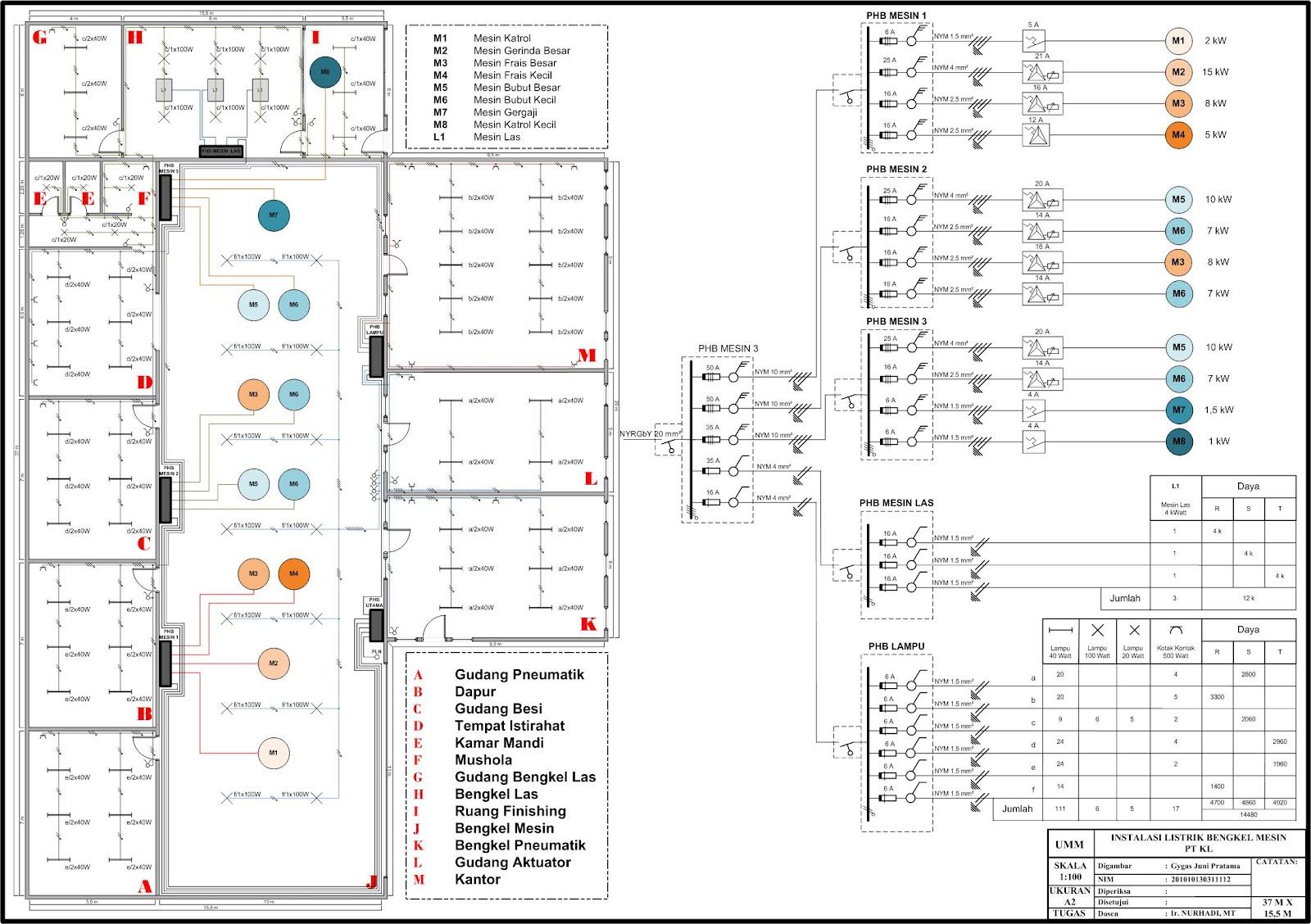 skema jalur kabel mcb instalasi listrik rumah listrik di 2018
